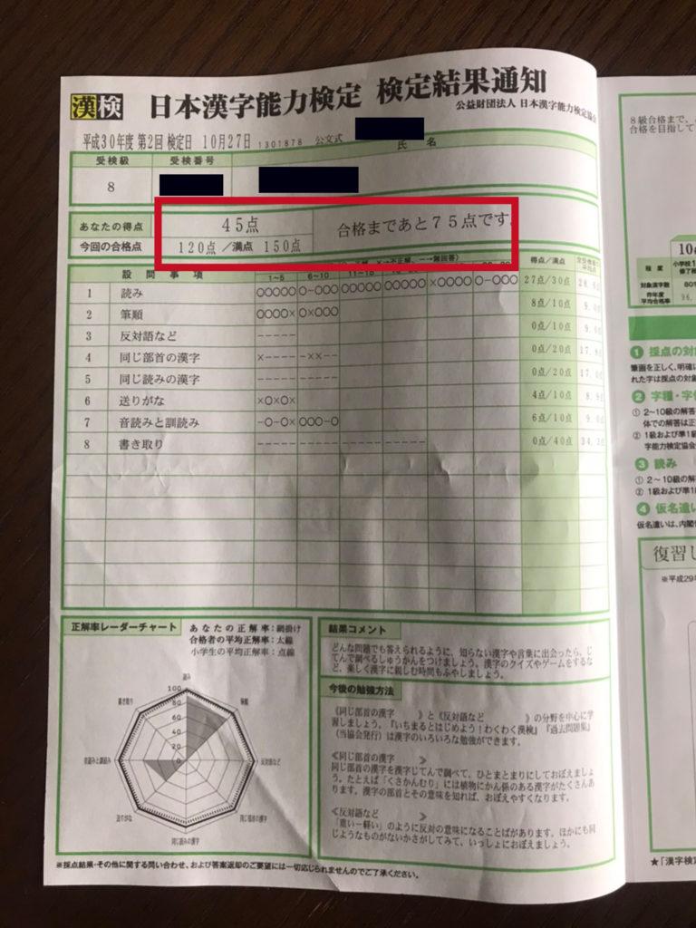 漢検8級不合格