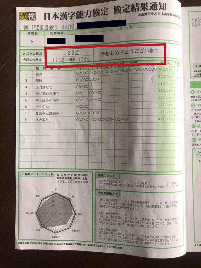 漢検8級合格